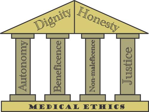 med-ethics.png