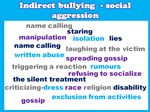 different forms of bullying