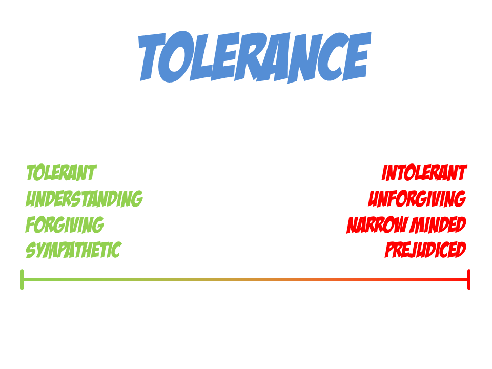 levels of tolerance