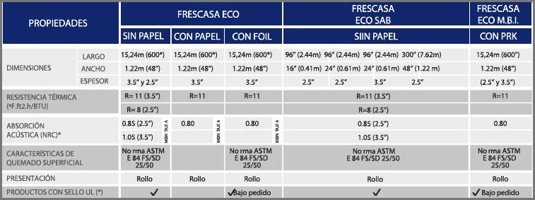 tabla frescasa eco papel