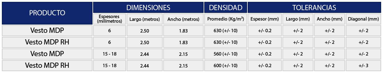 Tablas-melaminas-arauco.png