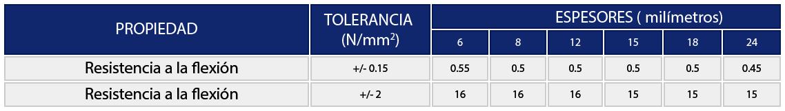 Tablas-melaminas-arauco-2.png