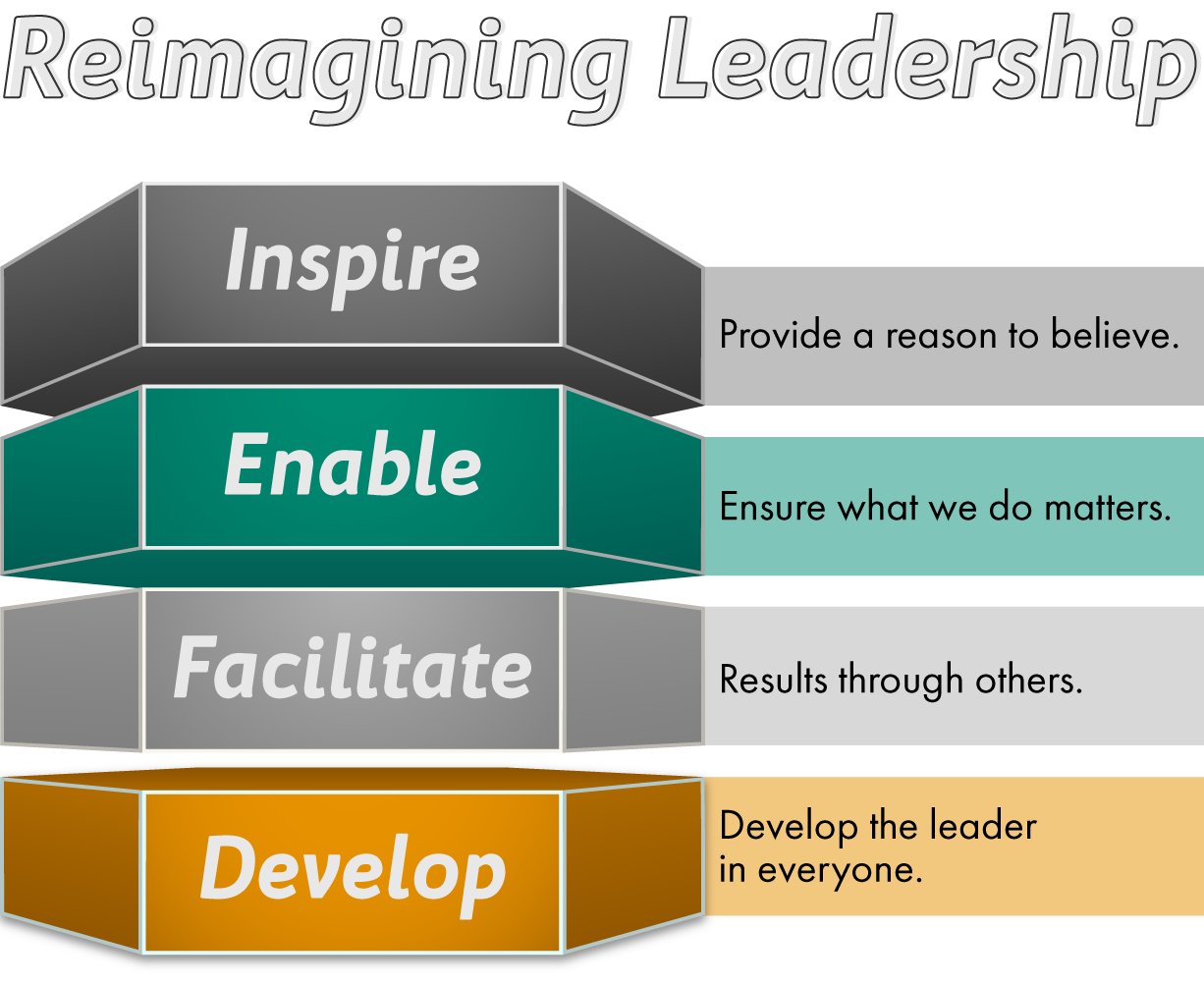 Reimaging-Leadership.png