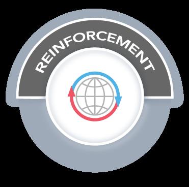 Reinforcement.png