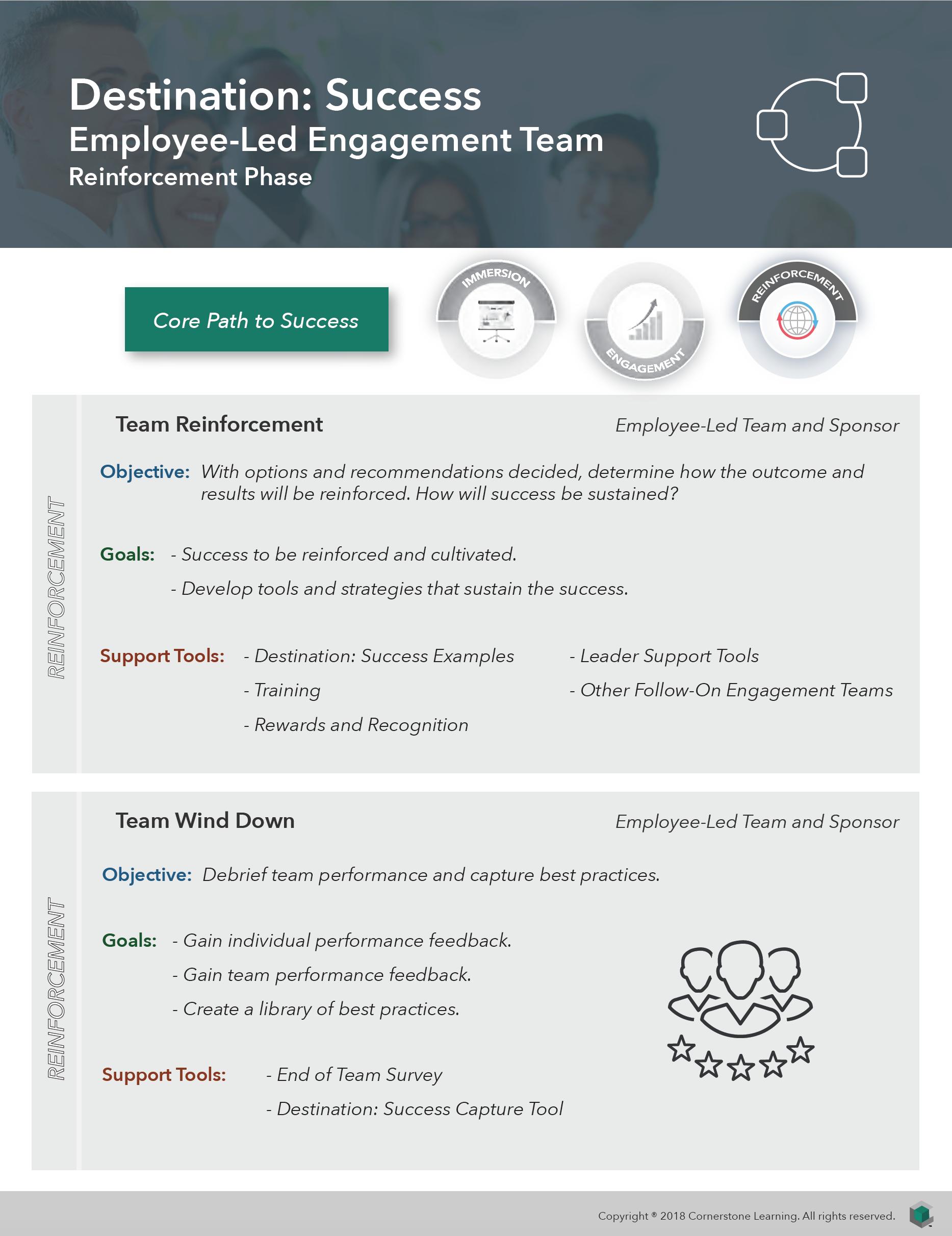 Engagement Team Reinforcement PDF