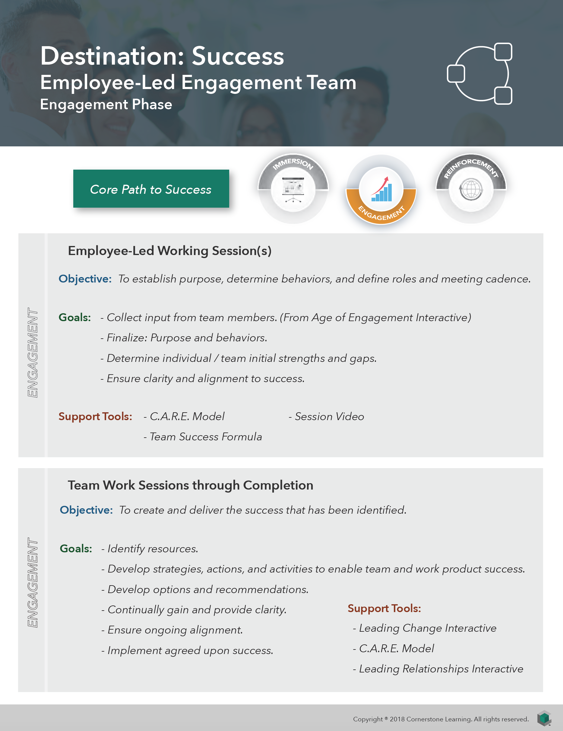 Engagement Team Engagement PDF