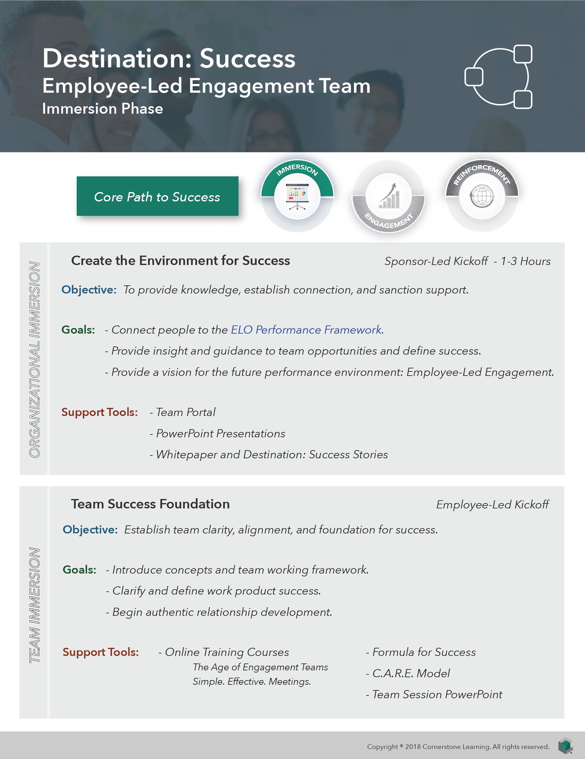 Engagement Team Immersion PDF