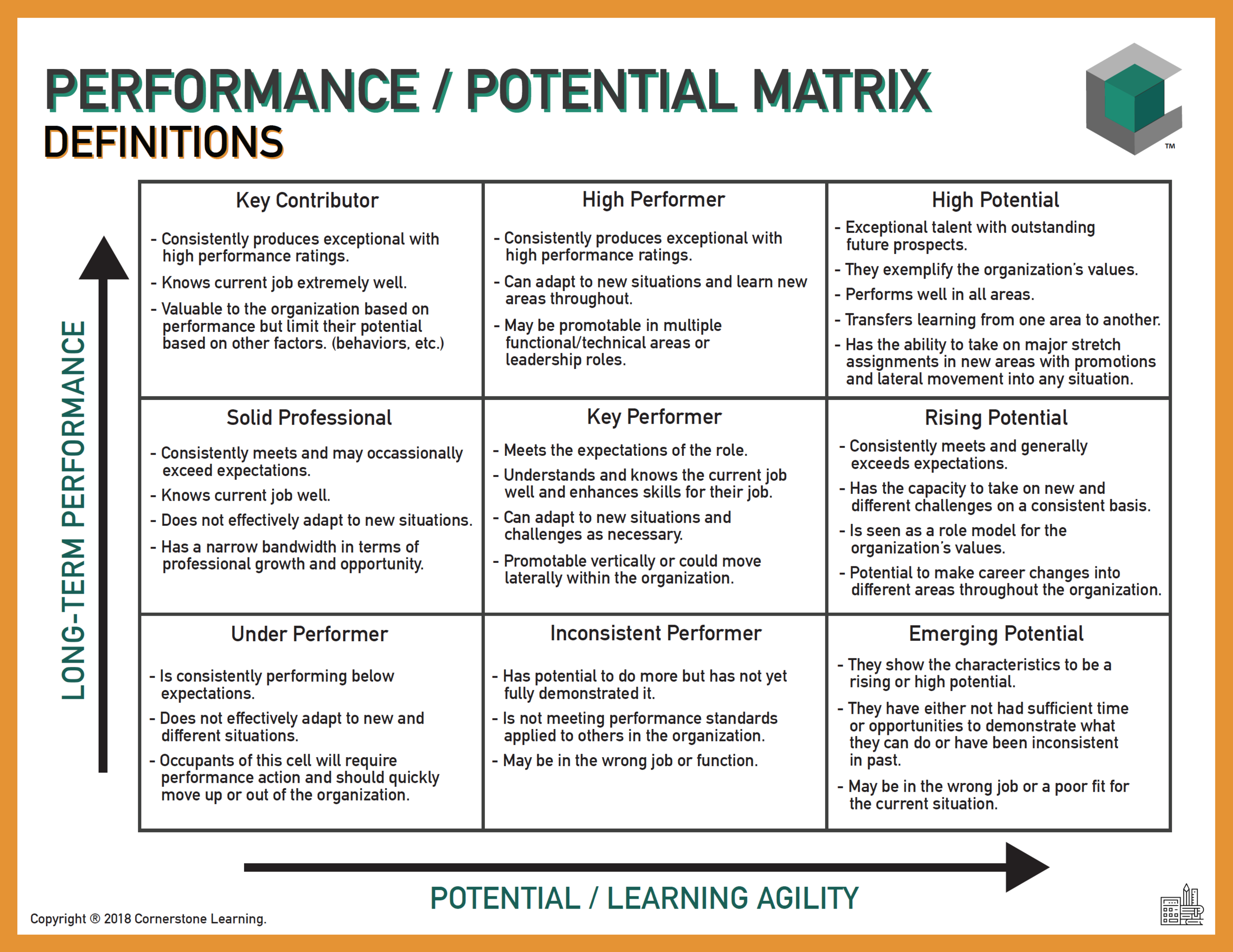 Performance and Potential Matrix
