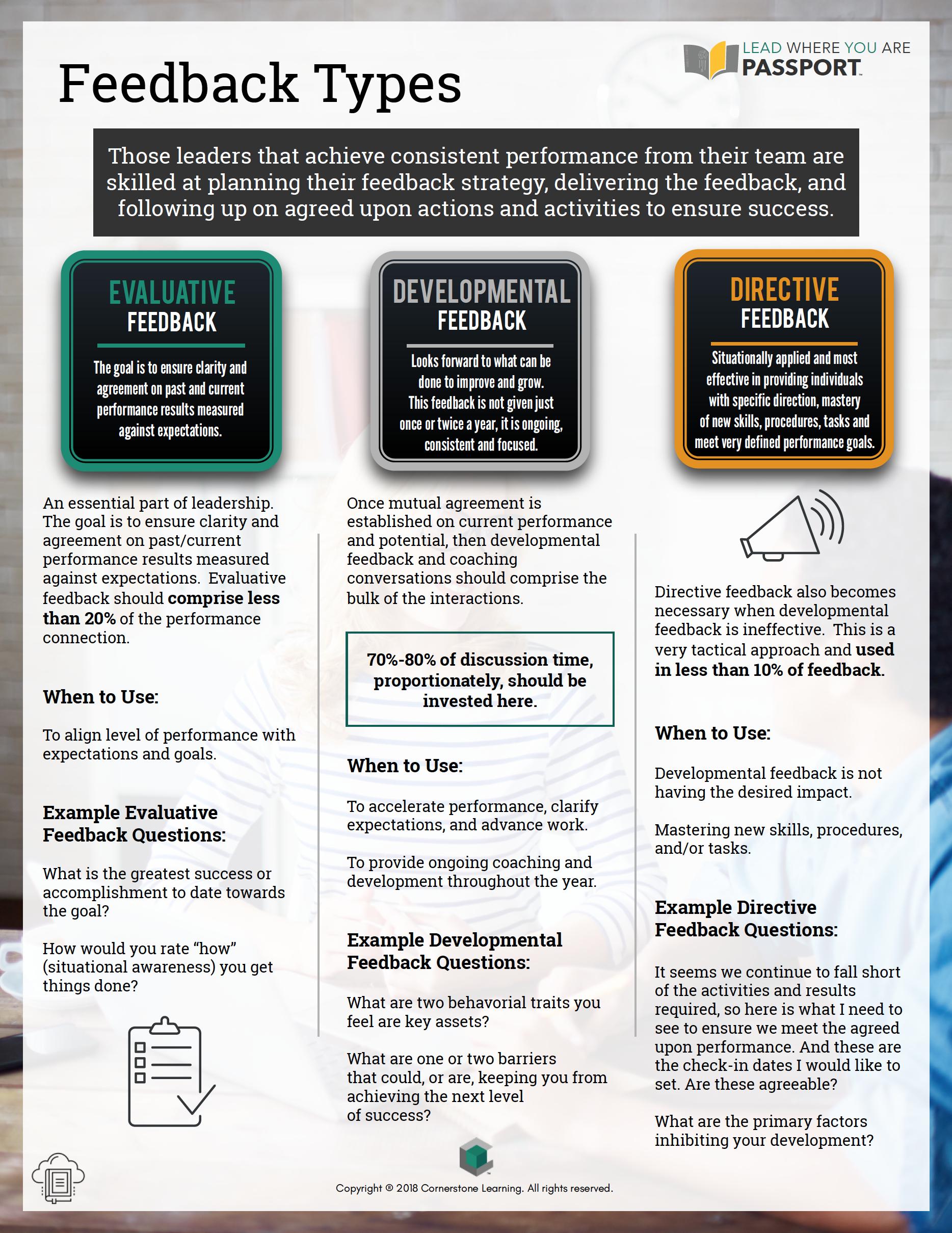 Feedback Types PDF