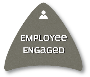 Employee-Engaged-copy.png