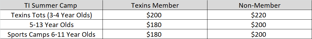 Summer Camp Cost.png