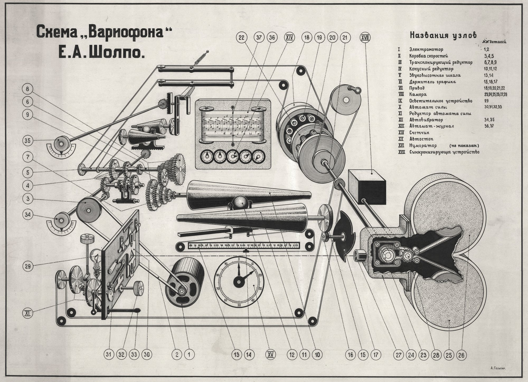 "Diagram of Evgeny Sholpo's Variophone that produced ""ornamental sound"""