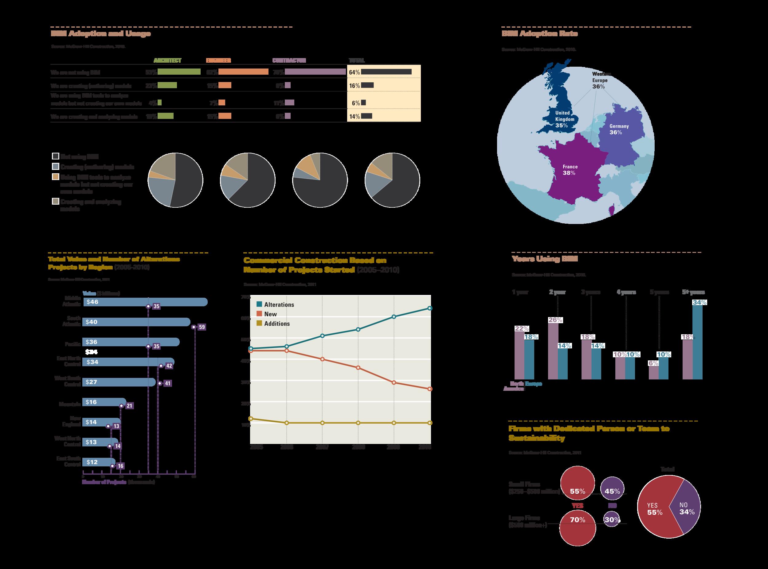McGraw-Hill Infographics