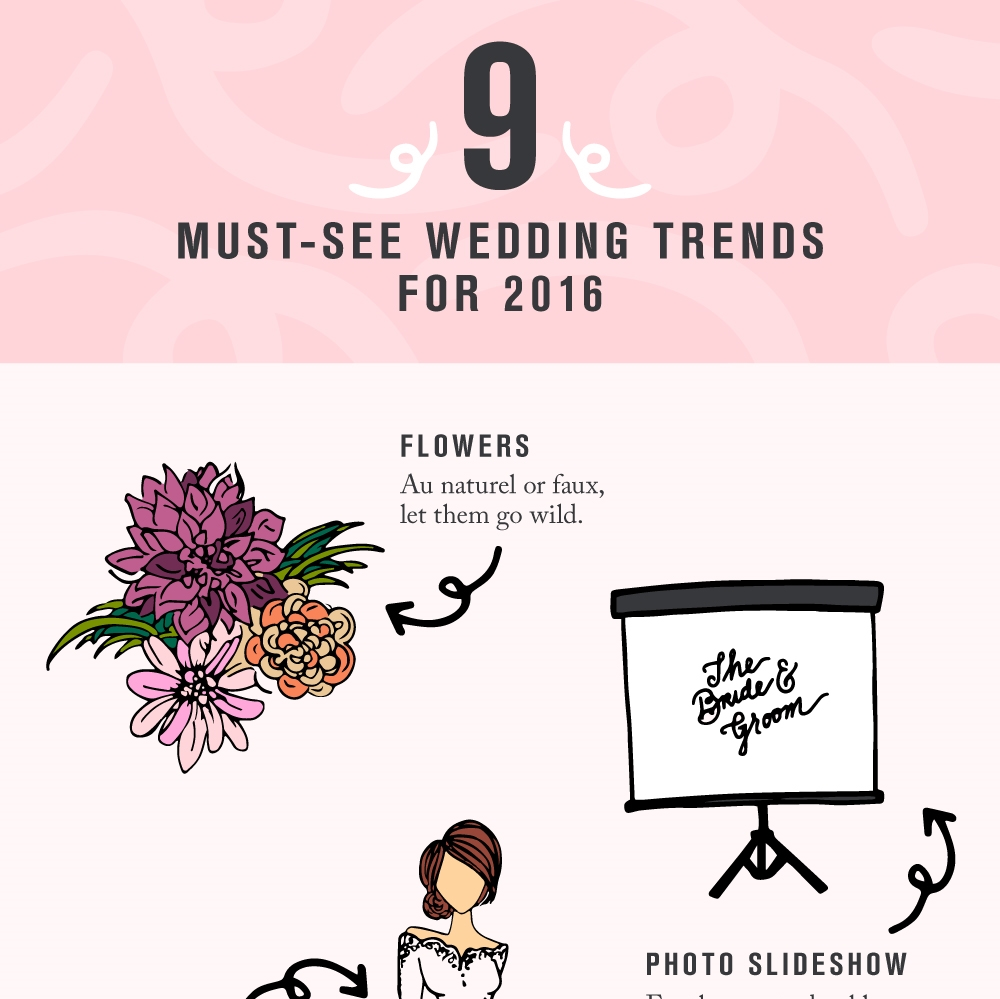 Click here for full infographic