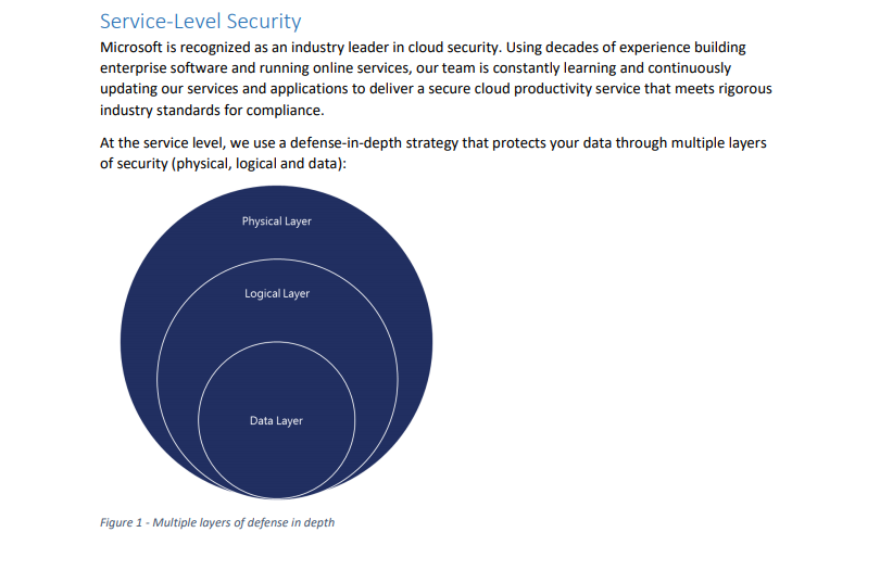 Free Whitepaper Security And Compliance In Office 365