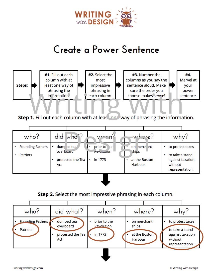 Create a Power Sentence1.png