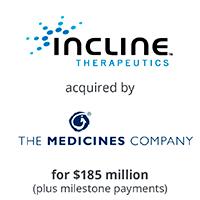 incline_medicinesco.jpg