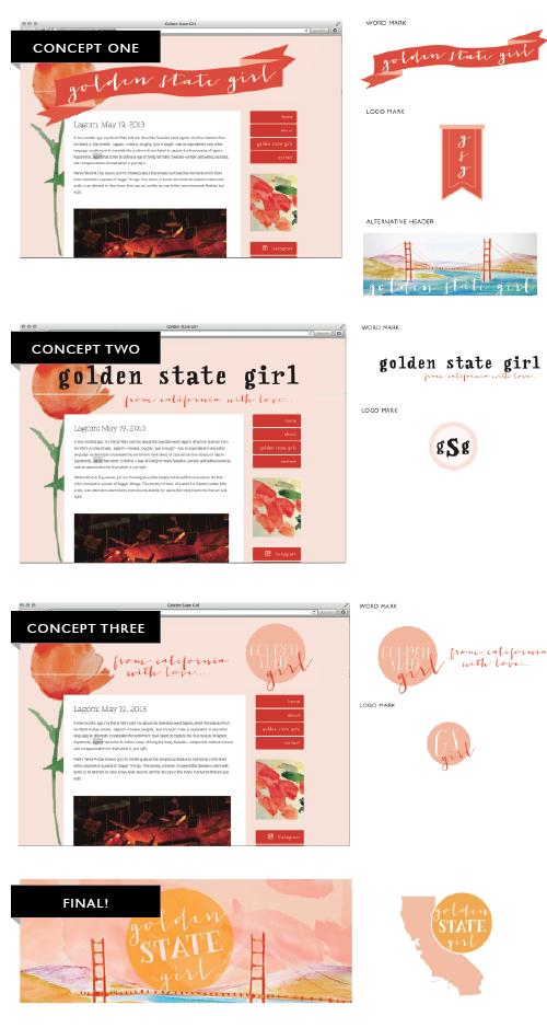 gsg-design-sequence