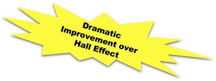 Dramatic Improvement Over Hall Effect Sensors