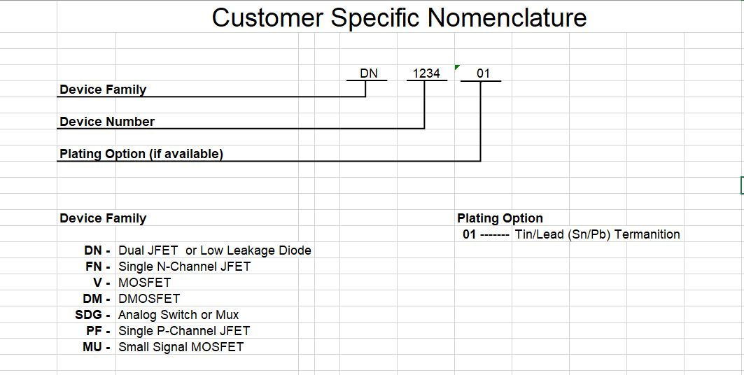 CustomerSpecific.JPG