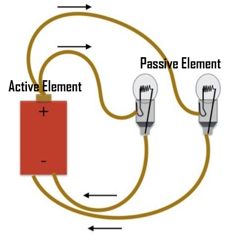 ActivePassive2.jpg