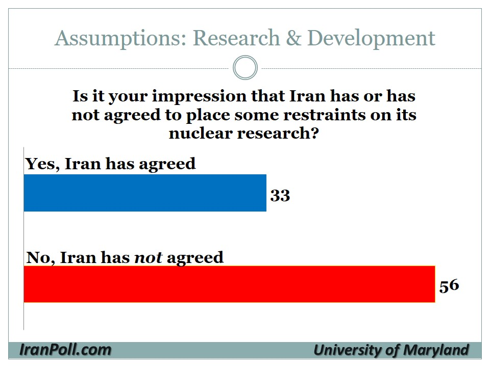 17 UMD-IranPoll Iranian Public Opinion on Nuclear Agreement 2015-8-12.jpg