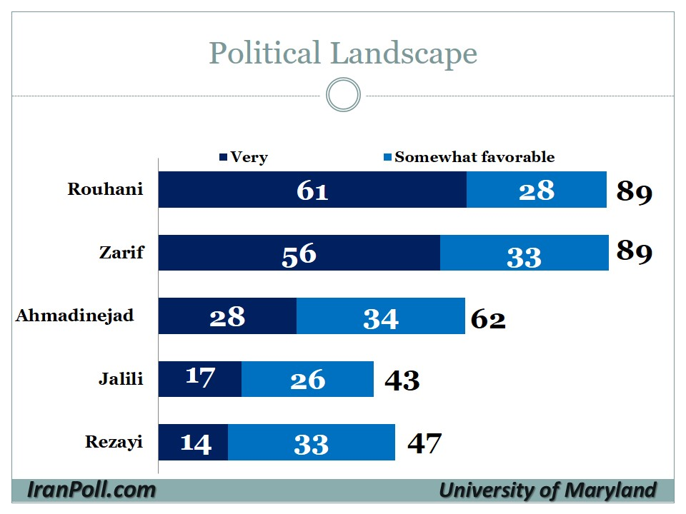 12 UMD-IranPoll Iranian Public Opinion on Nuclear Agreement 2015-8-12.jpg