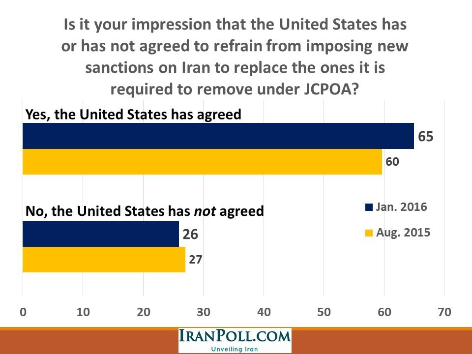 IranPoll Feb 2016 (22).JPG