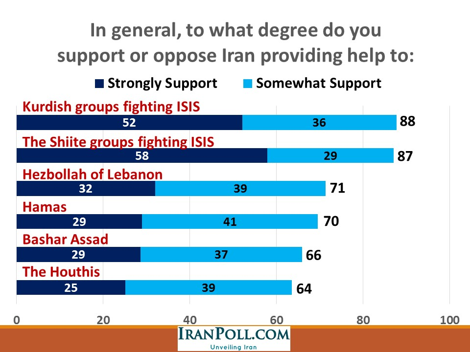 IranPoll Feb 2016 (31).JPG