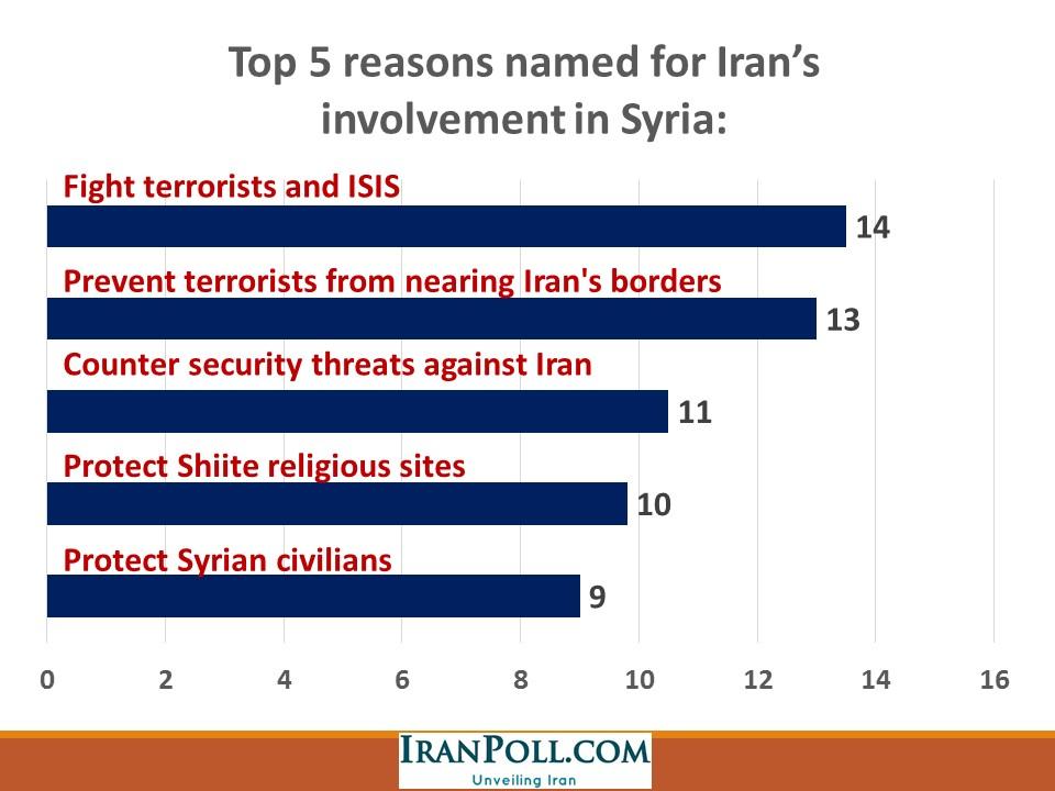 IranPoll Feb 2016 (34).JPG