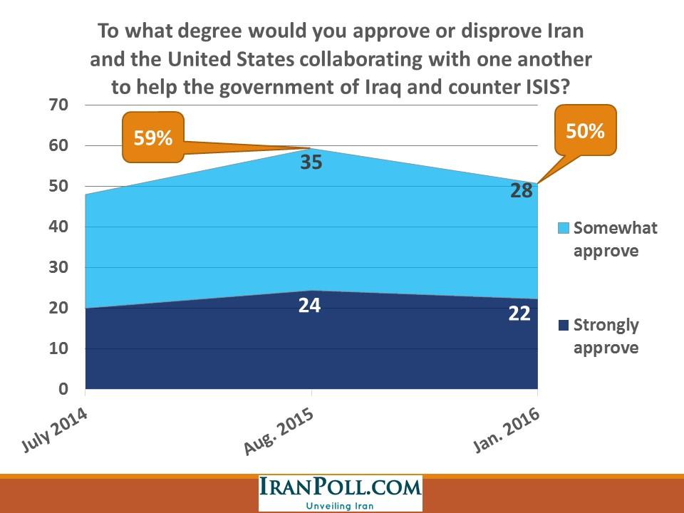IranPoll Feb 2016 (40).JPG