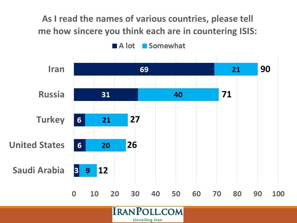 IranPoll Feb 2016 (41).JPG