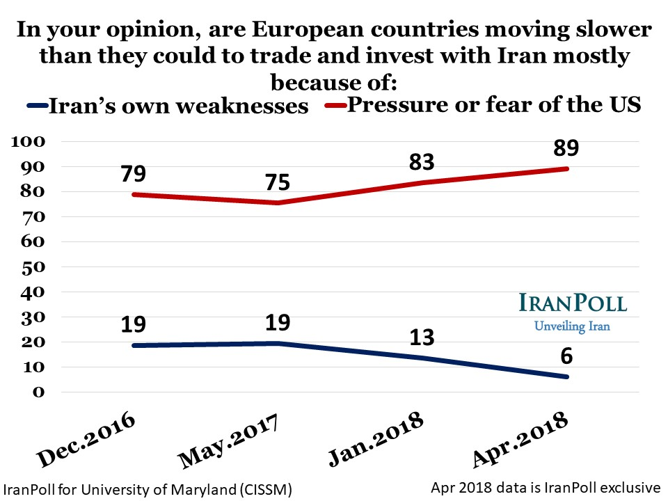 Amir Farmanesh IranPoll Apr 2018 Slide (18).JPG