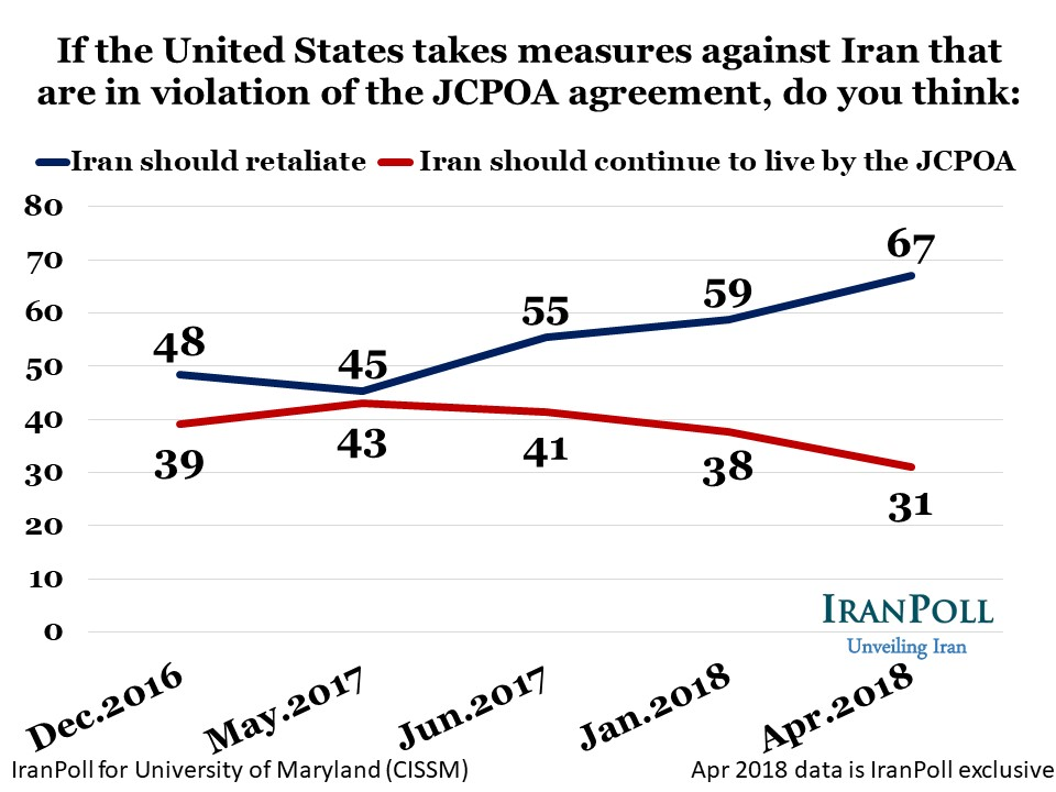 Amir Farmanesh IranPoll Apr 2018 Slide (20).JPG