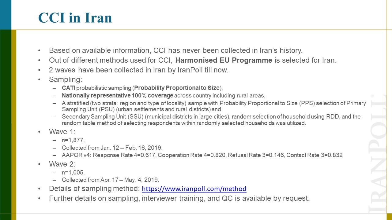 Amir Farmanesh IranPoll Consumer Confidence Index (5).JPG