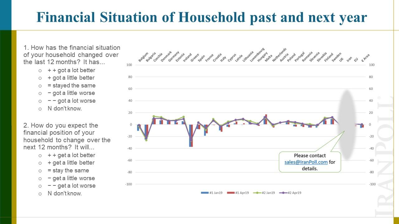 Amir Farmanesh IranPoll Consumer Confidence Index (8).JPG