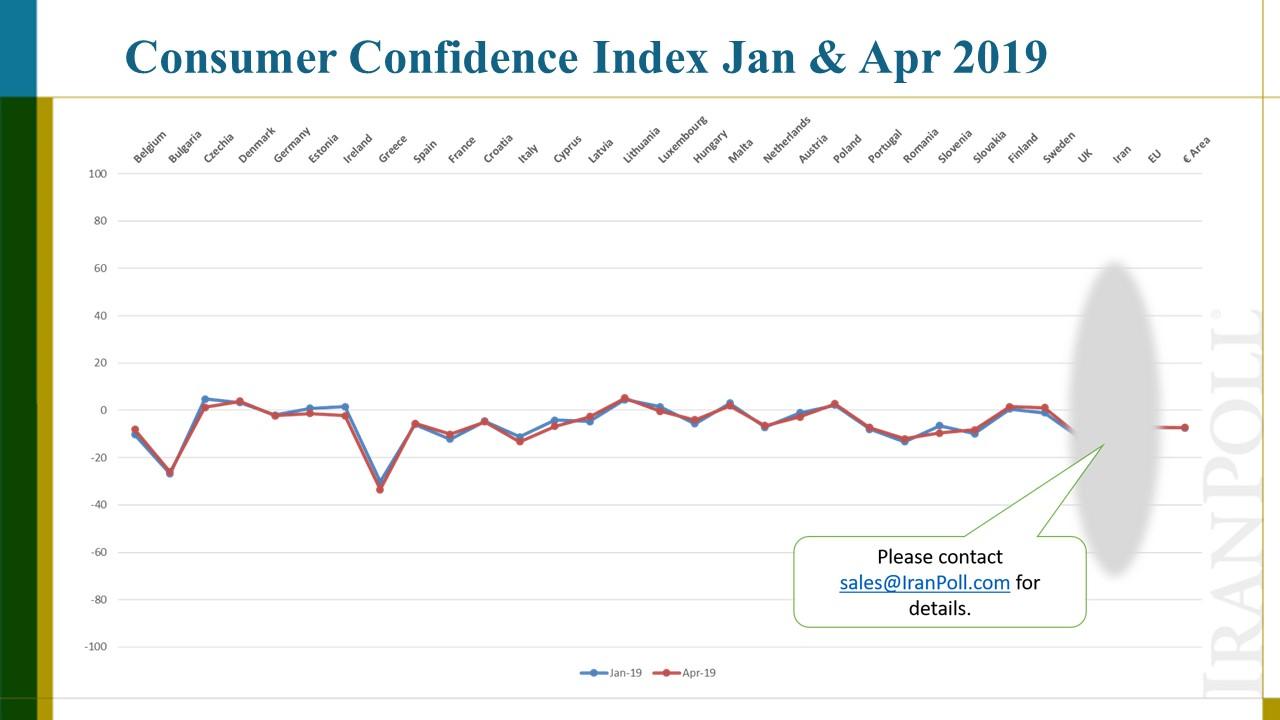 Amir Farmanesh IranPoll Consumer Confidence Index (13).JPG
