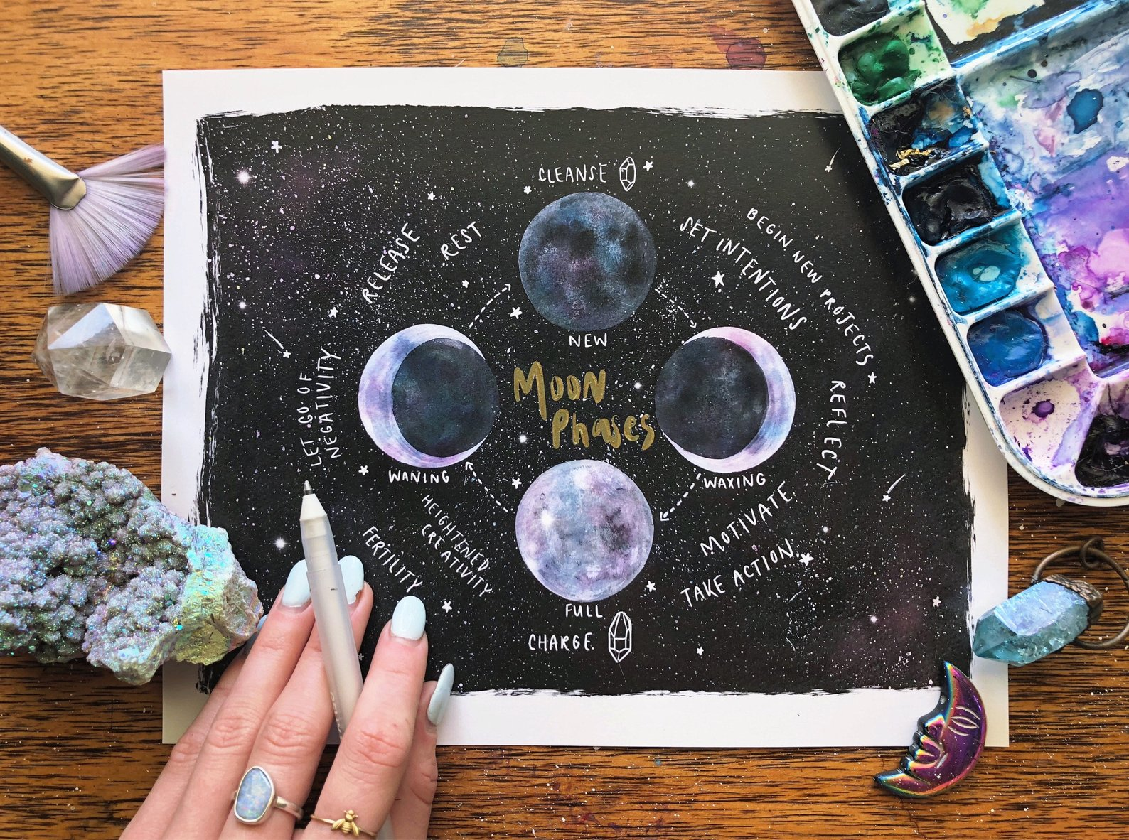 Moon Phase Watercolor Chart By JessWeymouth