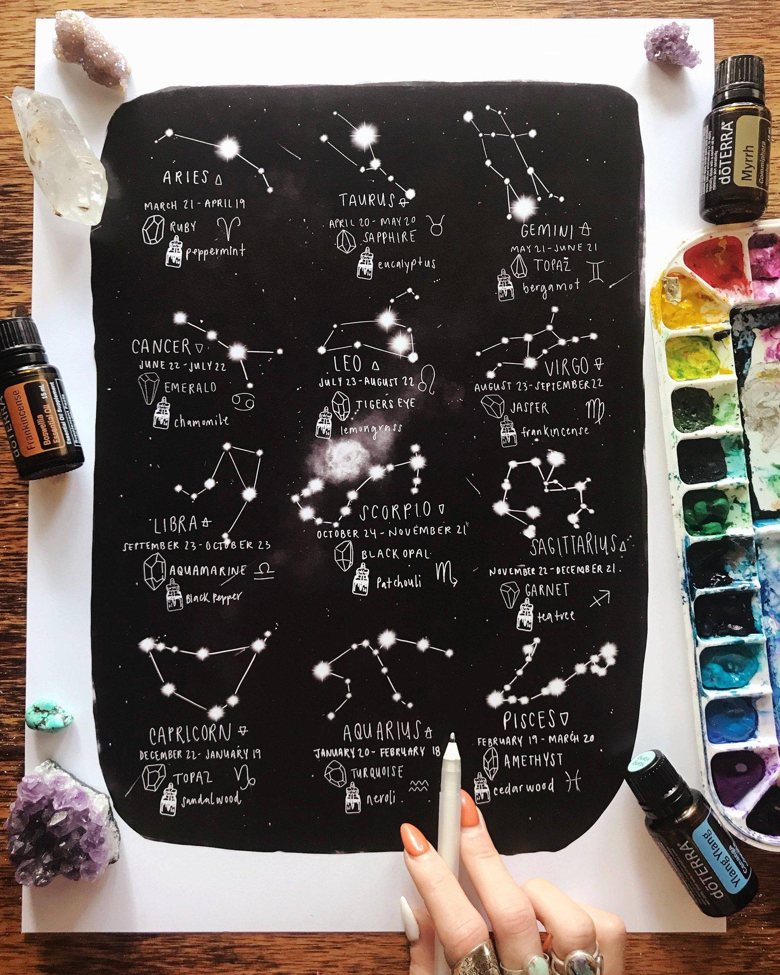 Zodiac Chart Constellations By JessWeymouth
