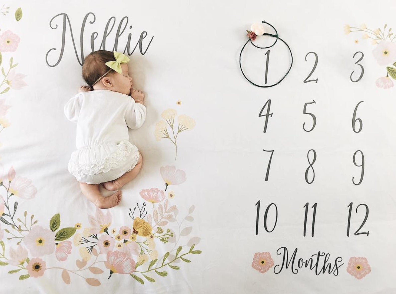 Baby Month Milestone Blanket By Pipsy Shop