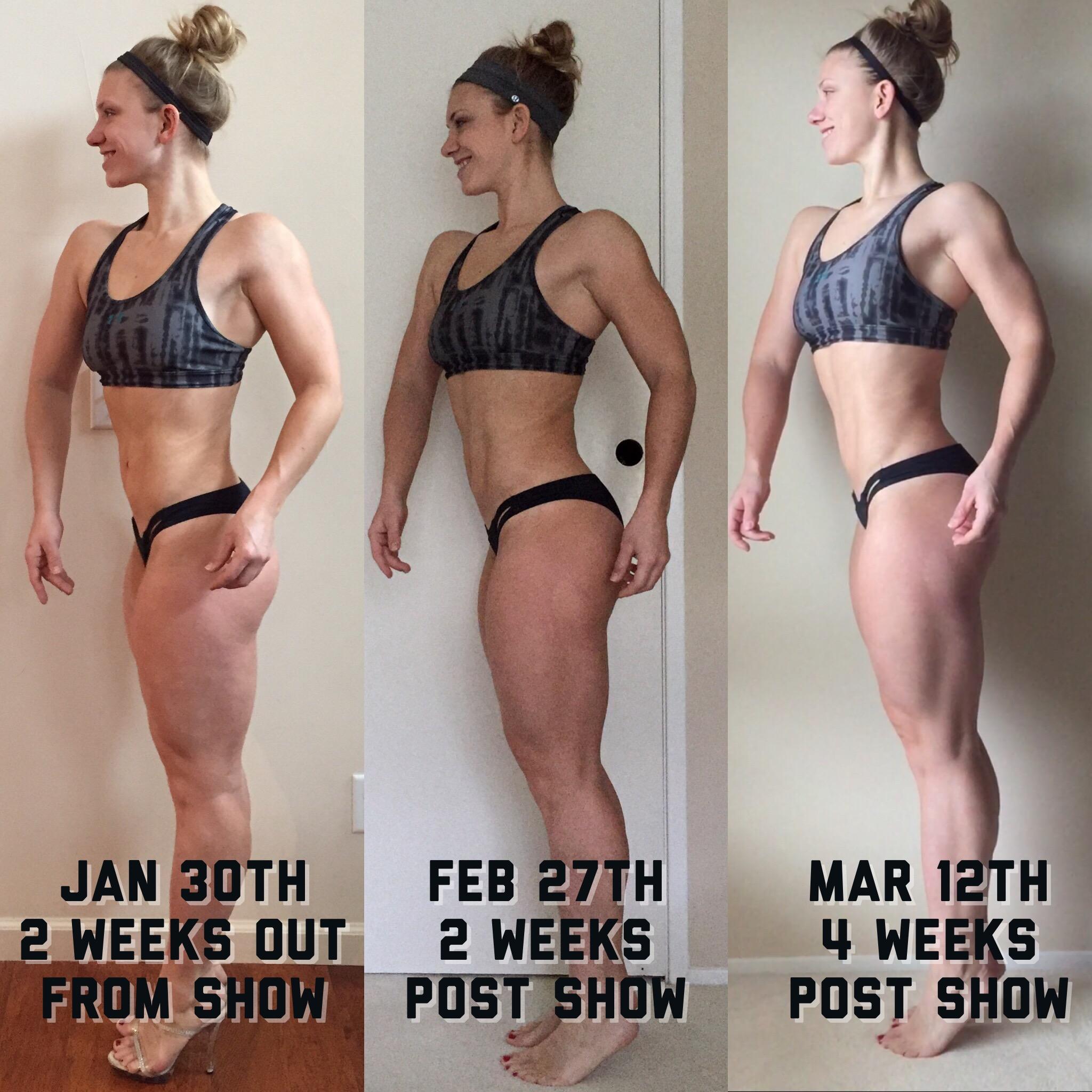 Reverse Diet - Left Month 1 | My Engineered Nutrition