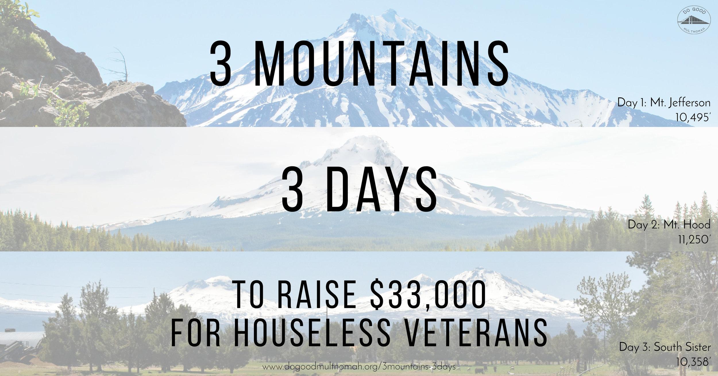 3 Mountains 3 Days Header.jpg