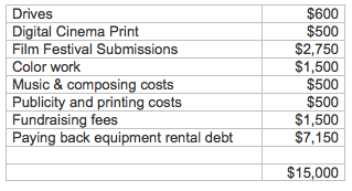 Post-Production Costs