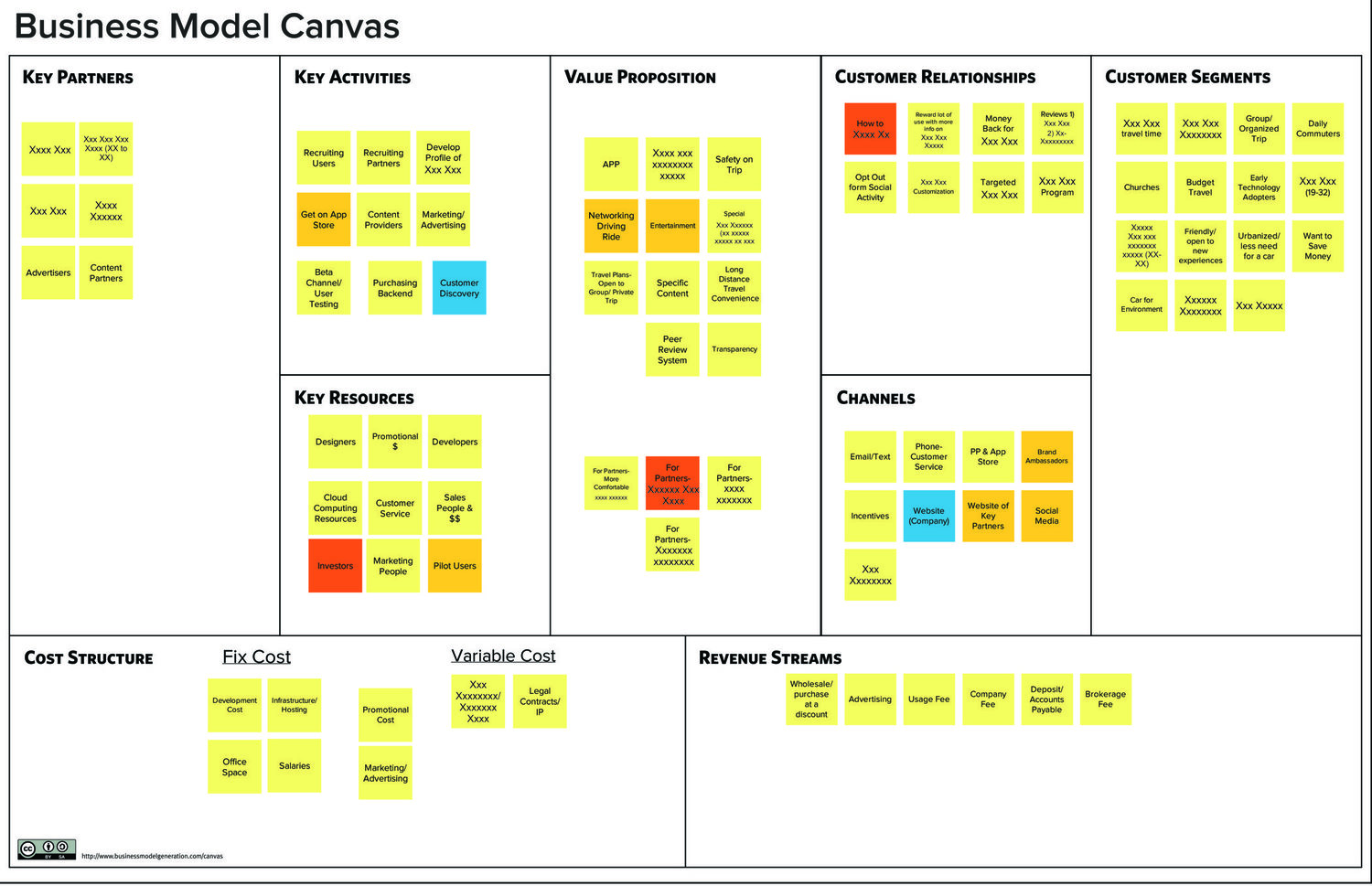 f37638ec0170 Tools and Methods 005 - Business Model Design Example — One ...