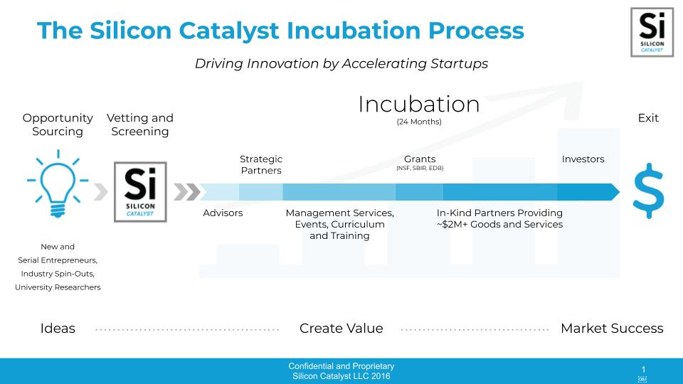 Silicon Catalyst _Driving Innovation_ Slide.jpg