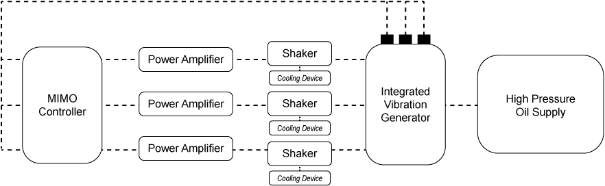 Three-Axis-Shaker-Diagram.jpg