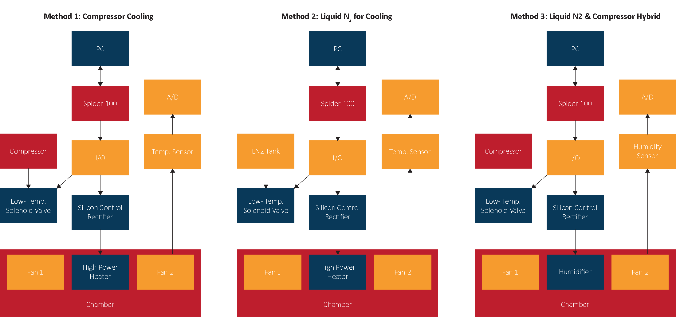Cooling Diagram.png