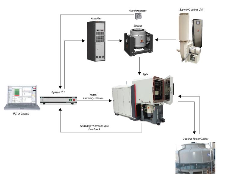 THV-Chamber-System-Diagram.jpg