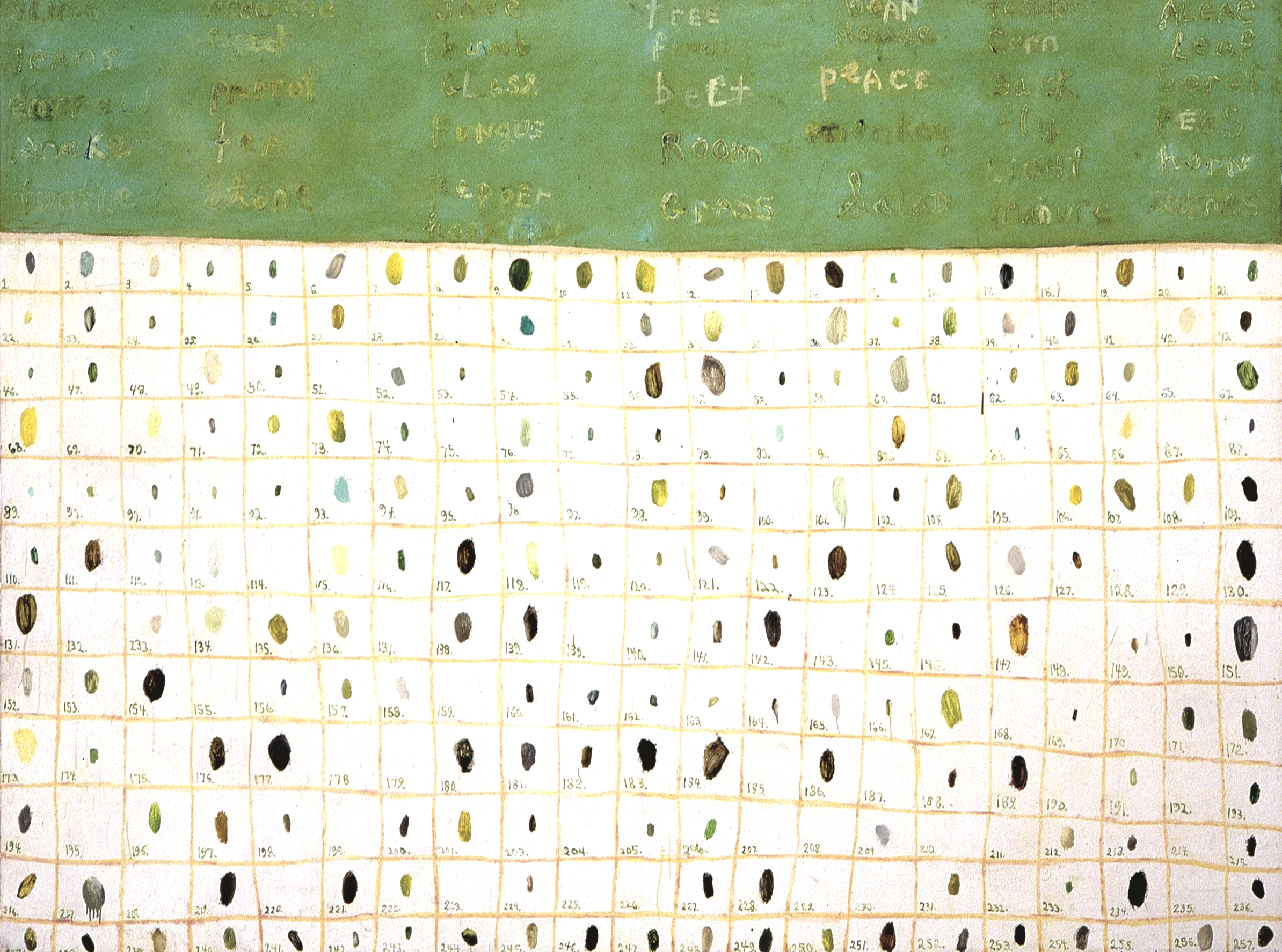 Squeak Carnwath   Things Green , 1995 oil and alkyd on canvas 76 x 102 inches 193 x 259.1 cm