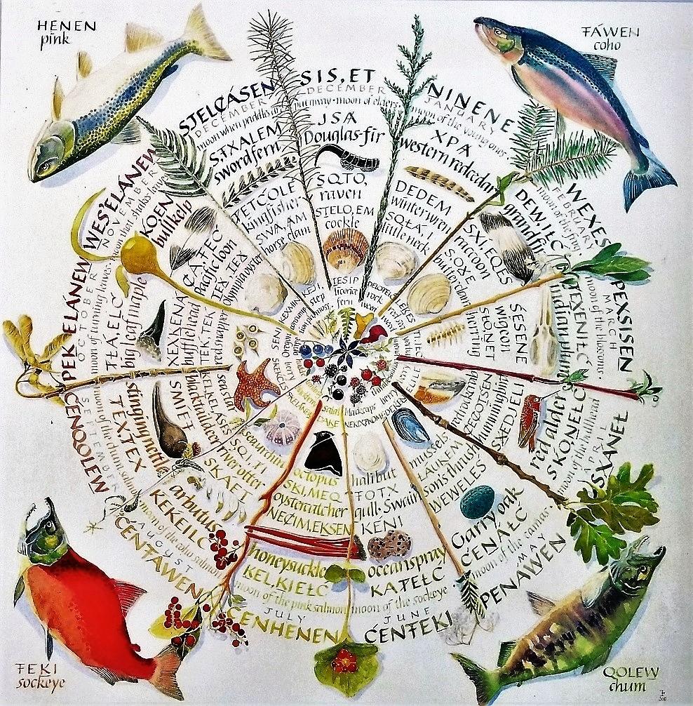 Medicine Wheel by Briony Penn of Salt Spring Island, sister of Caroline